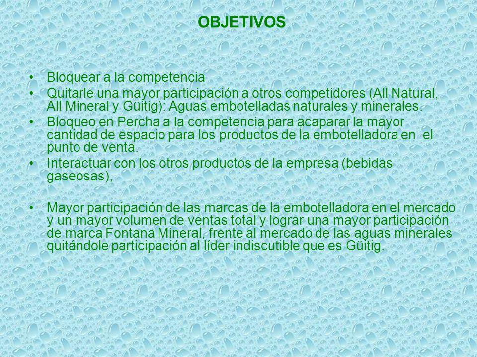 OBJETIVOS Bloquear a la competencia Quitarle una mayor participación a otros competidores (All Natural, All Mineral y Güitig): Aguas embotelladas natu