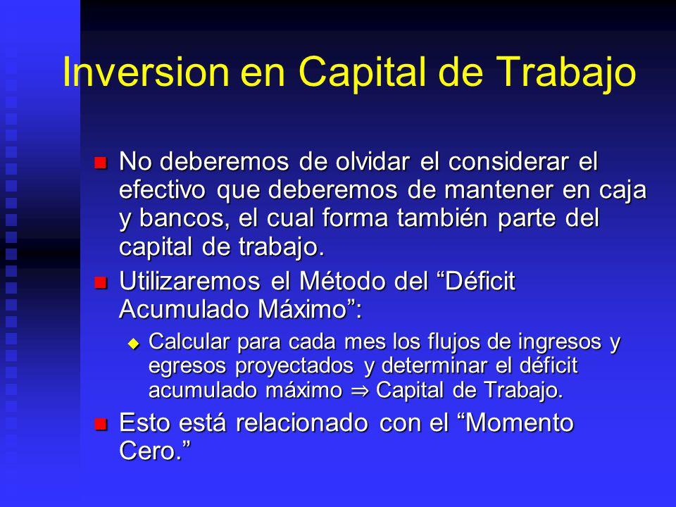 Inversion en Capital de Trabajo Disponibilidad de recursos para: Disponibilidad de recursos para: Pagar al personal.