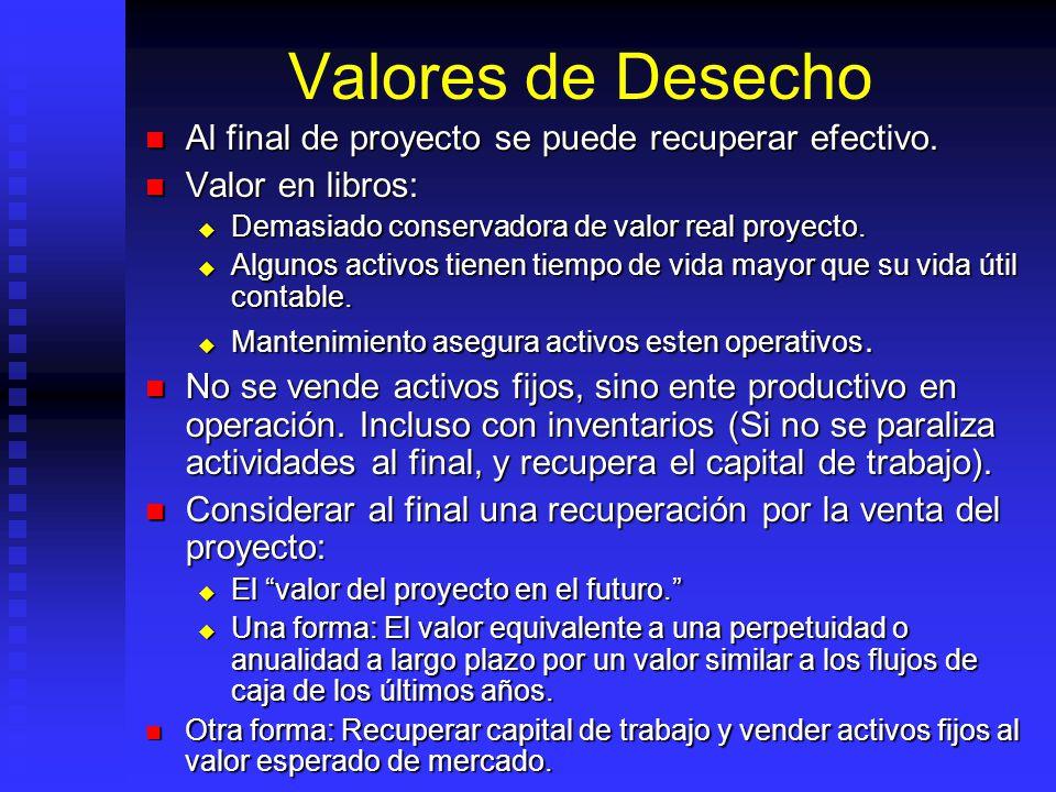 Valores Ya Desembolsados Si el activo tiene un uso alternativo es un costo alternativo.