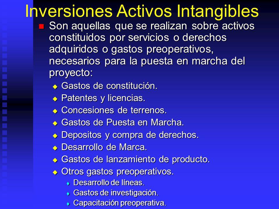 Inversiones en Activos Fijos Depreciación Contablemente, Activos Fijos sujetos a Depreciación.