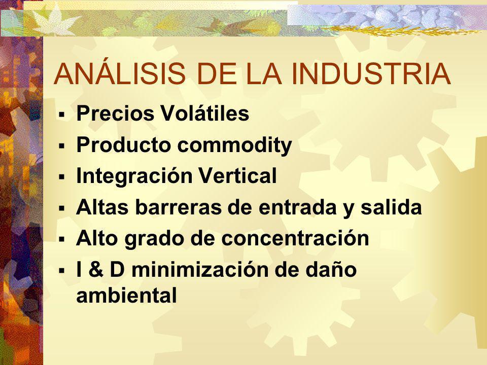 ANÁLISIS DE LA INDUSTRIA Precios Volátiles Producto commodity Integración Vertical Altas barreras de entrada y salida Alto grado de concentración I & D minimización de daño ambiental