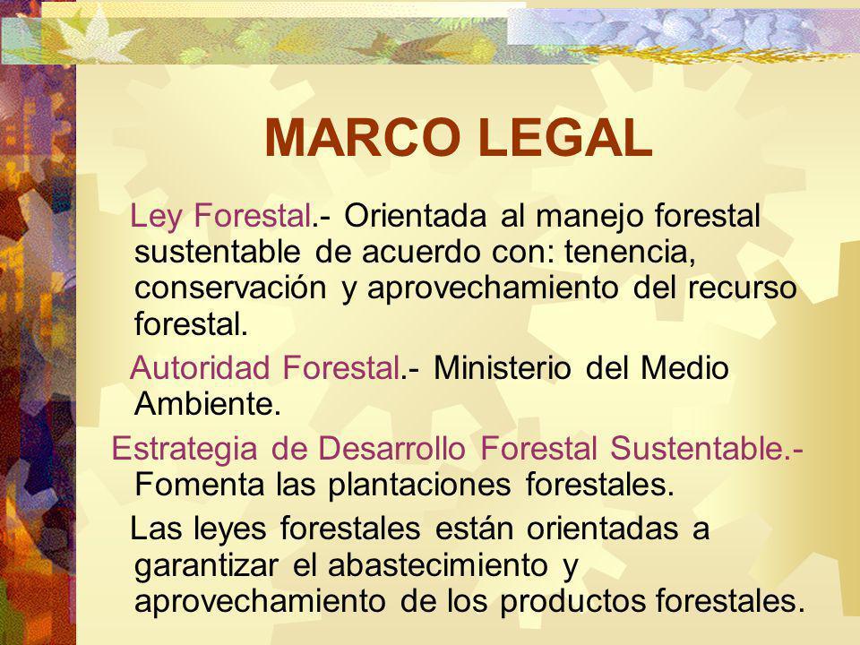 MARCO LEGAL Ley Forestal.- Orientada al manejo forestal sustentable de acuerdo con: tenencia, conservación y aprovechamiento del recurso forestal.