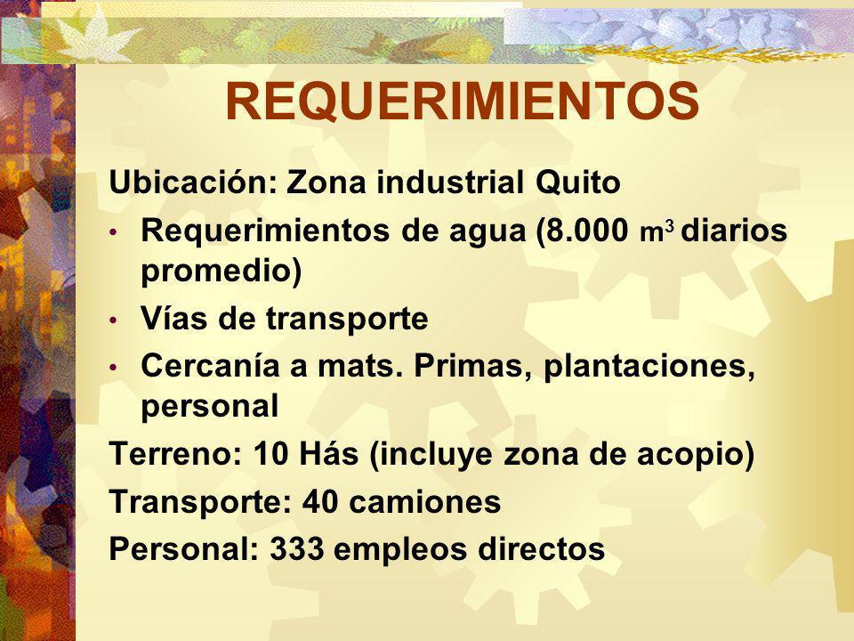 REQUERIMIENTOS Ubicación: Zona industrial Quito Requerimientos de agua (8.000 m 3 diarios promedio) Vías de transporte Cercanía a mats.