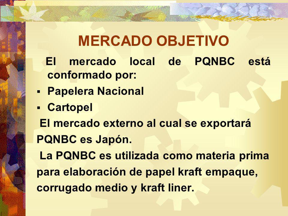 MERCADO OBJETIVO El mercado local de PQNBC está conformado por: Papelera Nacional Cartopel El mercado externo al cual se exportará PQNBC es Japón.