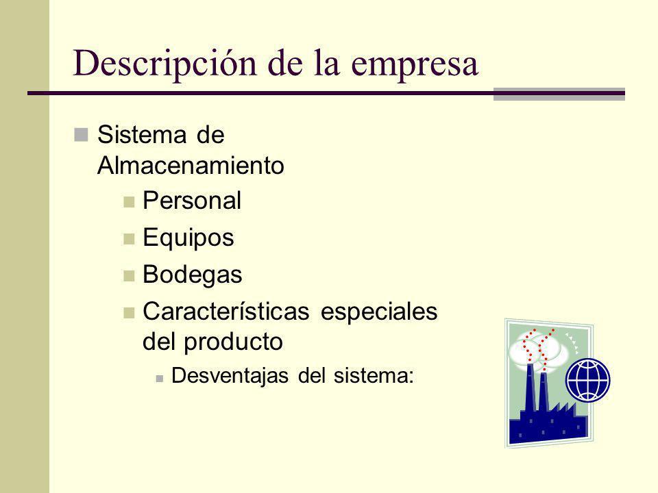 Descripción de la empresa Sistema de Almacenamiento Personal Equipos Bodegas Características especiales del producto Desventajas del sistema: