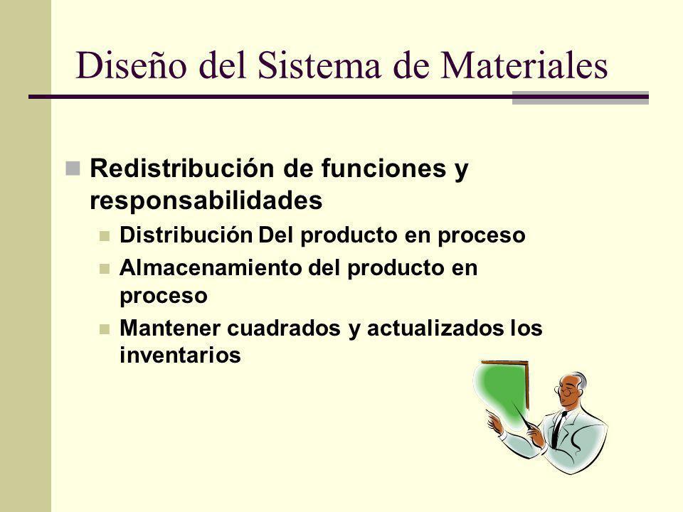 Diseño del Sistema de Materiales Redistribución de funciones y responsabilidades Distribución Del producto en proceso Almacenamiento del producto en p