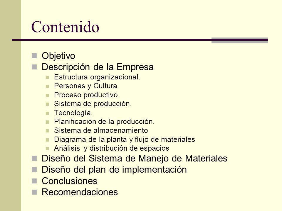 Contenido Objetivo Descripción de la Empresa Estructura organizacional. Personas y Cultura. Proceso productivo. Sistema de producción. Tecnología. Pla