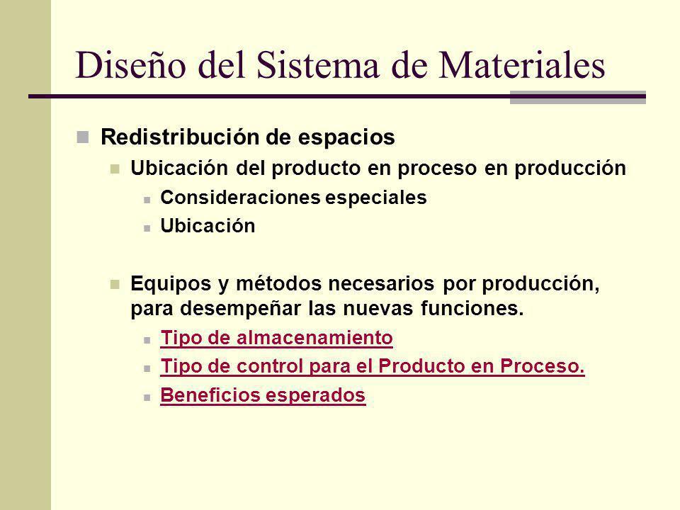 Diseño del Sistema de Materiales Redistribución de espacios Ubicación del producto en proceso en producción Consideraciones especiales Ubicación Equip