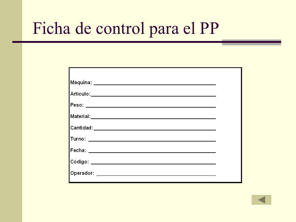 Ficha de control para el PP