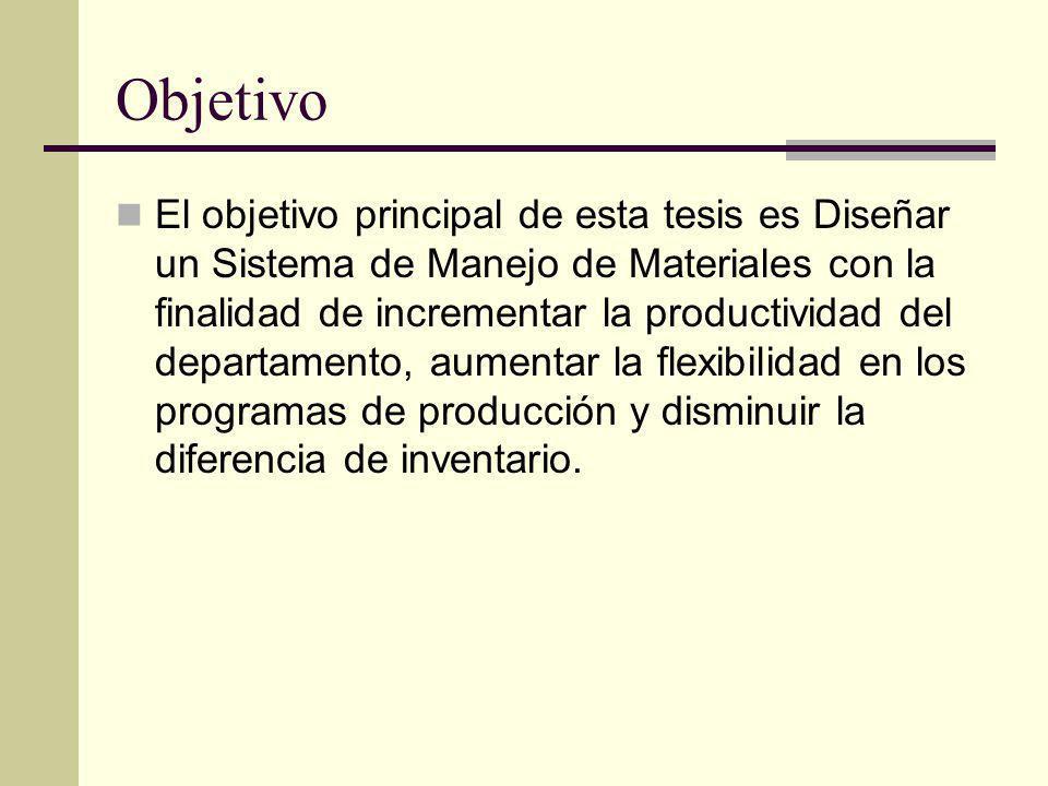 Objetivo El objetivo principal de esta tesis es Diseñar un Sistema de Manejo de Materiales con la finalidad de incrementar la productividad del depart