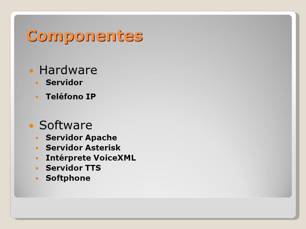 Componentes Hardware Servidor Teléfono IP Software Servidor Apache Servidor Asterisk Intérprete VoiceXML Servidor TTS Softphone