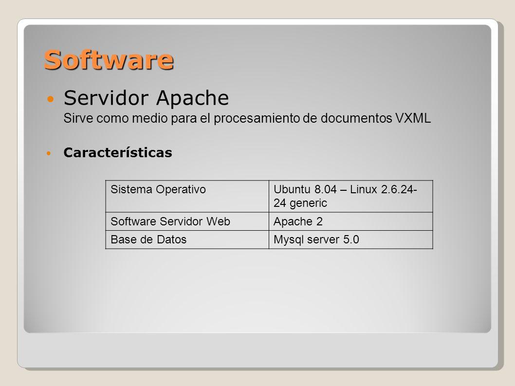 Software Servidor Apache Sirve como medio para el procesamiento de documentos VXML Características Sistema OperativoUbuntu 8.04 – Linux 2.6.24- 24 gen
