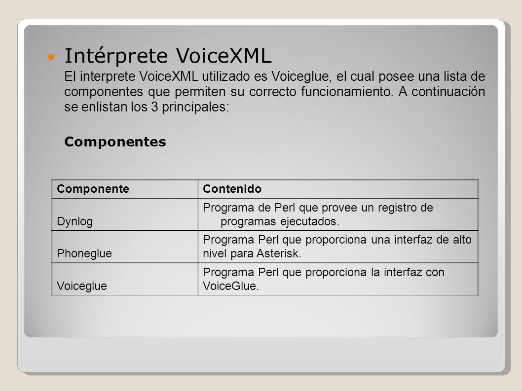 Intérprete VoiceXML El interprete VoiceXML utilizado es Voiceglue, el cual posee una lista de componentes que permiten su correcto funcionamiento. A c