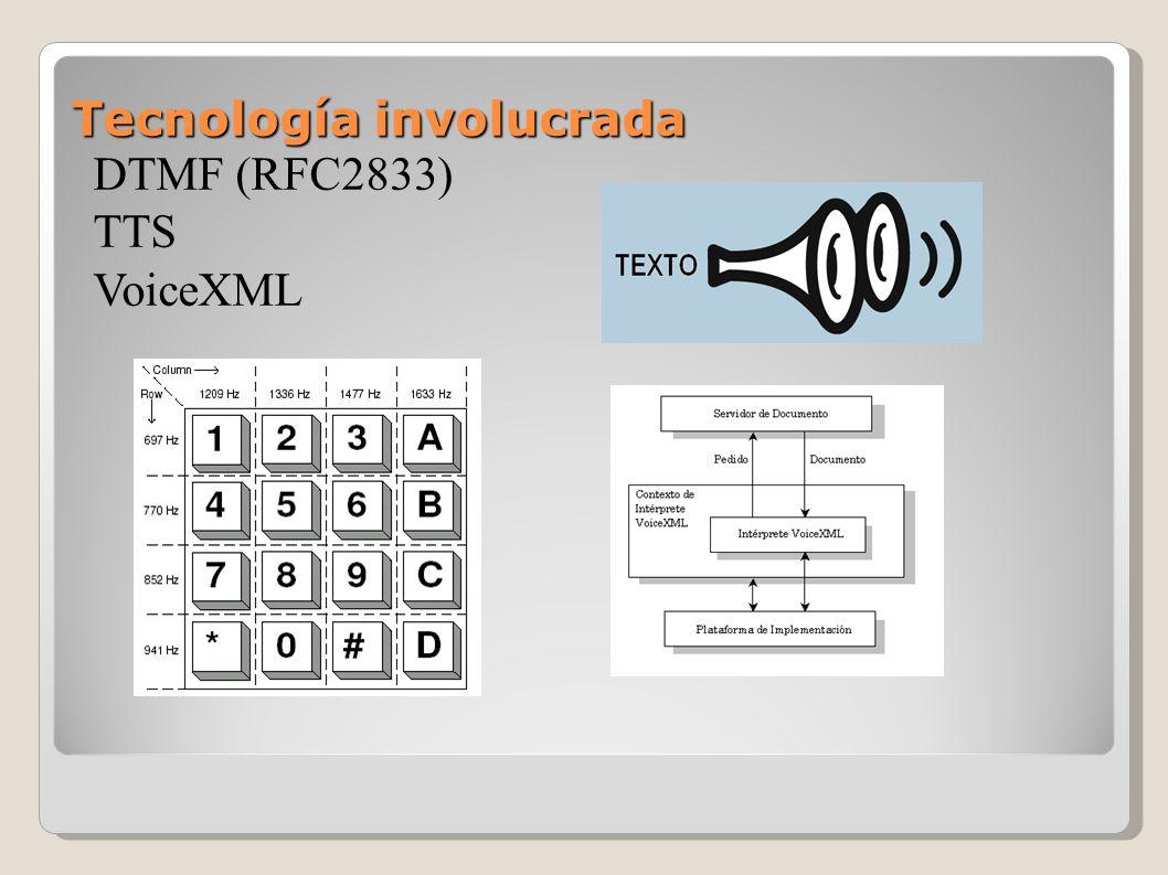 Tecnología involucrada DTMF (RFC2833) TTS VoiceXML