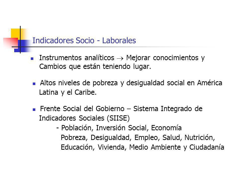 Indicadores Socio - Laborales Instrumentos analíticos Mejorar conocimientos y Cambios que están teniendo lugar. Altos niveles de pobreza y desigualdad