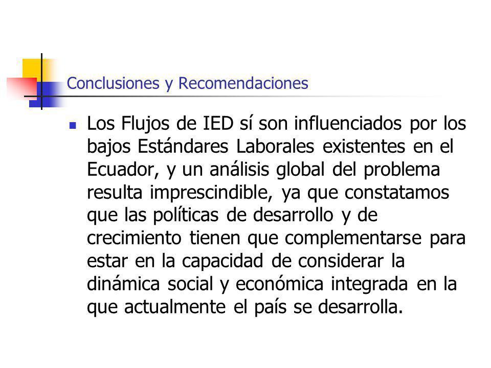 Conclusiones y Recomendaciones Los Flujos de IED sí son influenciados por los bajos Estándares Laborales existentes en el Ecuador, y un análisis globa