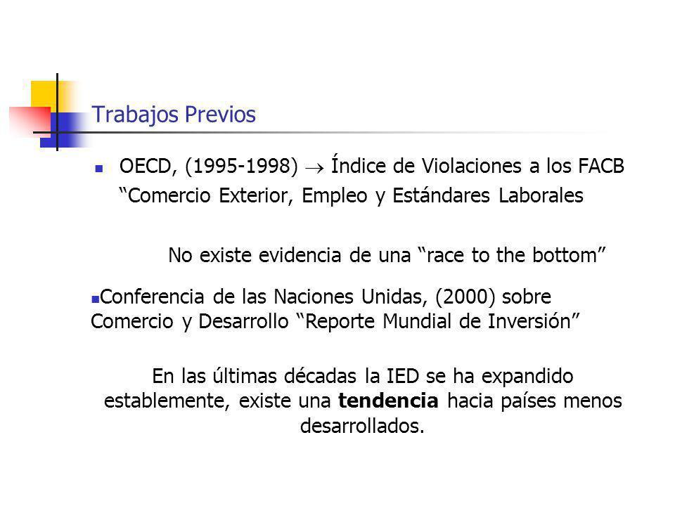 Trabajos Previos OECD, (1995-1998) Índice de Violaciones a los FACB Comercio Exterior, Empleo y Estándares Laborales No existe evidencia de una race t