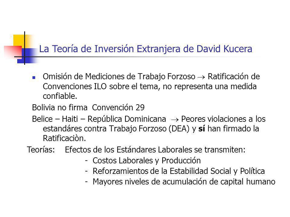 Omisión de Mediciones de Trabajo Forzoso Ratificación de Convenciones ILO sobre el tema, no representa una medida confiable. Bolivia no firma Convenci