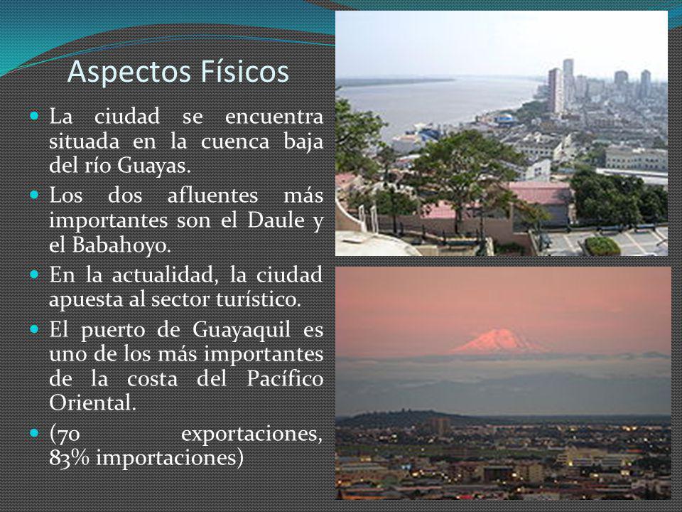 Aspectos Físicos La ciudad se encuentra situada en la cuenca baja del río Guayas.