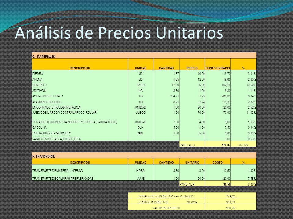 Análisis de Precios Unitarios ANALISIS DE PRECIOS UNITARIOS CONSTRUCION DE CAMARAS DE INSPECCION PREFABRICADA SISTEMA DE ALCANTARILADO SANITARIO DE GU