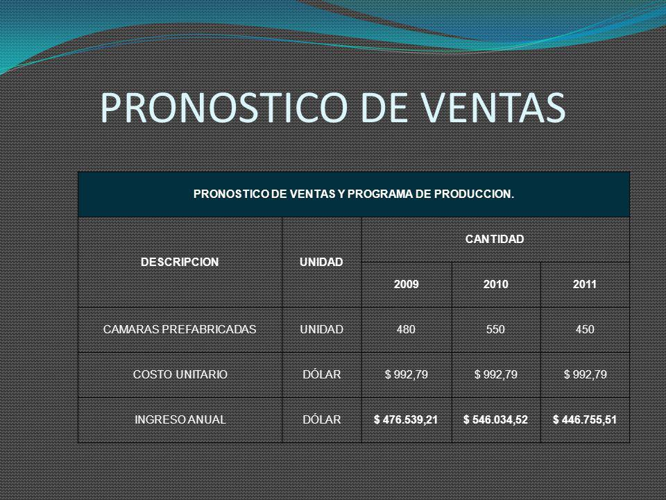 DEMANDA ACTUAL Y SU PROYECCION DE CAMARAS PREFABRICAS DE ACUERDO AL PLAN DE INVERSIONES DEL SEGUNDO QUINQUENIO 2009 - 2011 EMPRESA CANTONAL DE AGUA PO