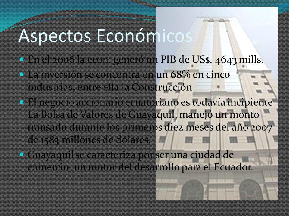 Aspectos Económicos En el 2006 la econ.generó un PIB de US$.