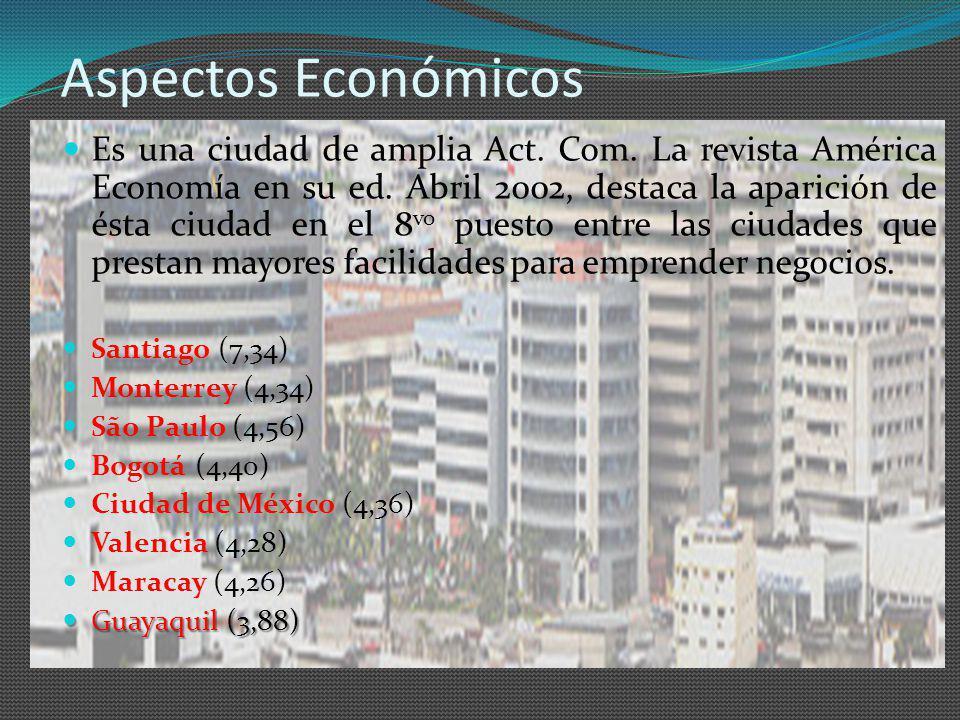 Aspectos Económicos En el 2006 la econ. generó un PIB de US$. 4643 mills. La inversión se concentra en un 68% en cinco industrias, entre ella la Const