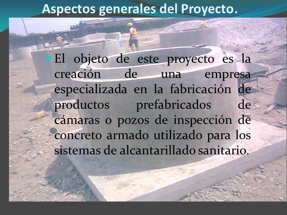 Aspectos generales del Proyecto.