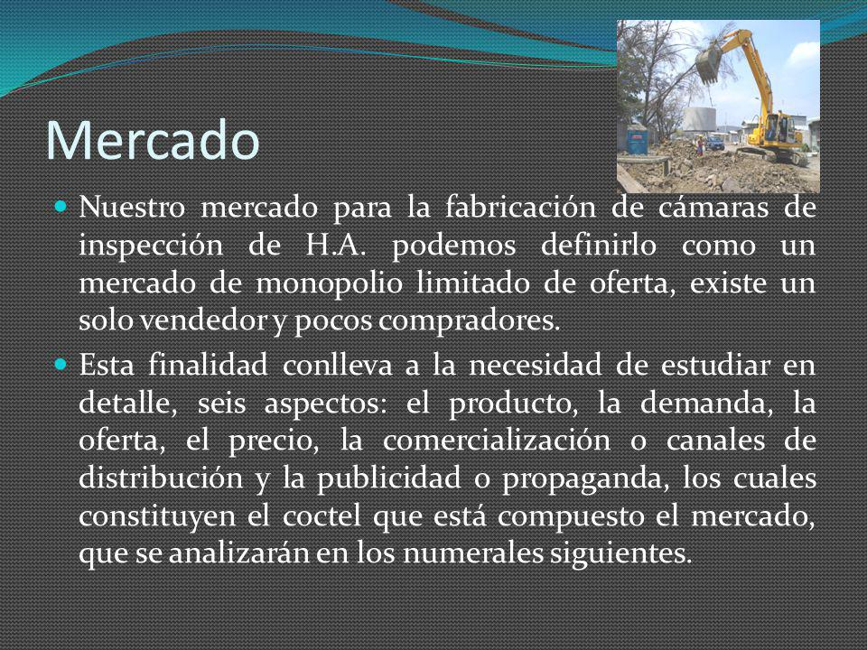 Mercado Nuestro mercado para la fabricación de cámaras de inspección de H.A.
