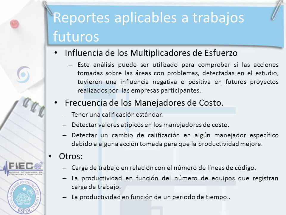 Reportes aplicables a trabajos futuros Influencia de los Multiplicadores de Esfuerzo – Este análisis puede ser utilizado para comprobar si las accione