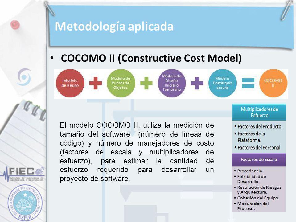 COCOMO II (Constructive Cost Model) Metodología aplicada El modelo COCOMO II, utiliza la medición de tamaño del software (número de líneas de código)