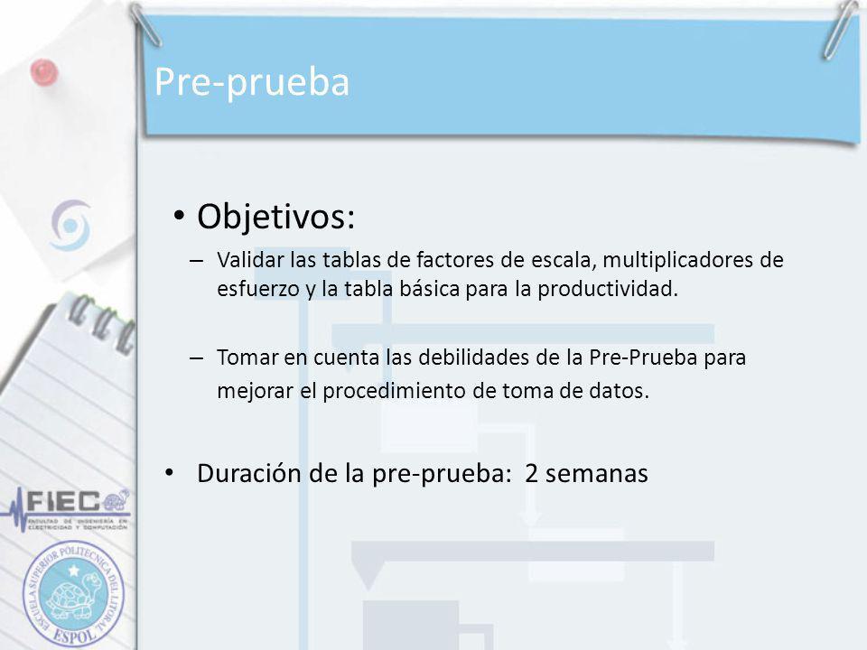 Pre-prueba Objetivos: – Validar las tablas de factores de escala, multiplicadores de esfuerzo y la tabla básica para la productividad. – Tomar en cuen
