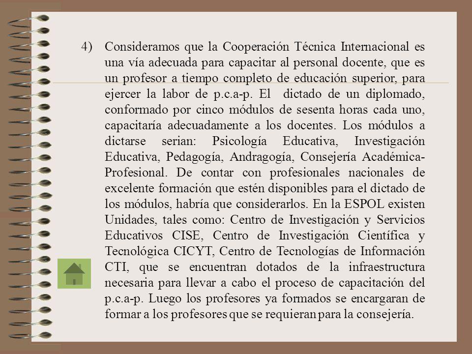 3)Estimamos que el Organigrama Funcional del Sistema de Consejería Académica-Profesional estaría adecuadamente constituido de la siguiente manera: Com