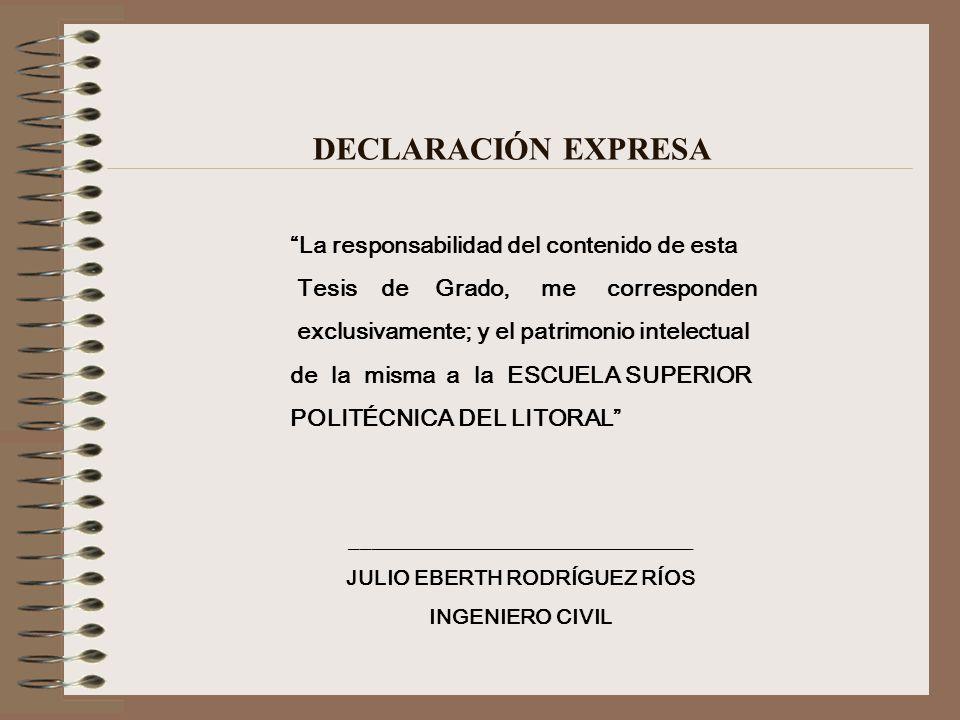 TRIBUNAL DE GRADUACIÓN __________________________ ____________________________ ING. RICARDO CASSÍS MARTÍNEZ ING. MARIO LUCES NOBOA PRESIDENTE DIRECTOR