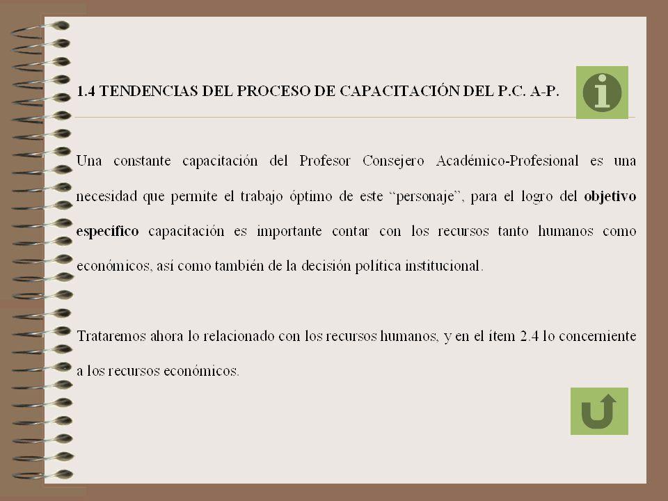 El profesor Carlos M. Álvarez de Zayas, ref. 1., menciona La Educación es el proceso y el resultado cuya función es la de formar al hombre para la vid