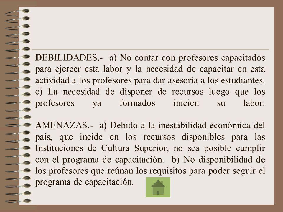 DIAGNÓSTICO, por medio del Análisis FODA. FORTALEZAS.- a) Tener implementado la actividad de Consejería Académica-Profesional en la ESPOL. b) Poder co