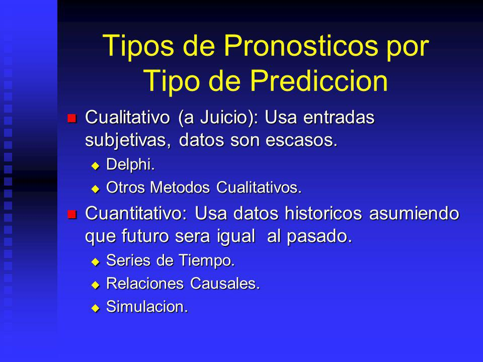 Tipos de Pronosticos por Tipo de Prediccion Cualitativo (a Juicio): Usa entradas subjetivas, datos son escasos.
