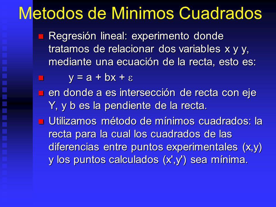 Metodos de Minimos Cuadrados Regresión lineal: experimento donde tratamos de relacionar dos variables x y y, mediante una ecuación de la recta, esto es: Regresión lineal: experimento donde tratamos de relacionar dos variables x y y, mediante una ecuación de la recta, esto es: y = a + bx + y = a + bx + en donde a es intersección de recta con eje Y, y b es la pendiente de la recta.