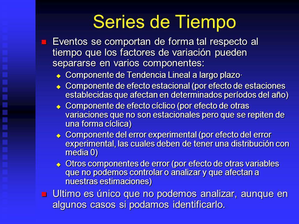 Series de Tiempo Eventos se comportan de forma tal respecto al tiempo que los factores de variación pueden separarse en varios componentes: Eventos se comportan de forma tal respecto al tiempo que los factores de variación pueden separarse en varios componentes: Componente de Tendencia Lineal a largo plazo· Componente de Tendencia Lineal a largo plazo· Componente de efecto estacional (por efecto de estaciones establecidas que afectan en determinados períodos del año) Componente de efecto estacional (por efecto de estaciones establecidas que afectan en determinados períodos del año) Componente de efecto cíclico (por efecto de otras variaciones que no son estacionales pero que se repiten de una forma cíclica) Componente de efecto cíclico (por efecto de otras variaciones que no son estacionales pero que se repiten de una forma cíclica) Componente del error experimental (por efecto del error experimental, las cuales deben de tener una distribución con media 0) Componente del error experimental (por efecto del error experimental, las cuales deben de tener una distribución con media 0) Otros componentes de error (por efecto de otras variables que no podemos controlar o analizar y que afectan a nuestras estimaciones) Otros componentes de error (por efecto de otras variables que no podemos controlar o analizar y que afectan a nuestras estimaciones) Ultimo es único que no podemos analizar, aunque en algunos casos si podamos identificarlo.