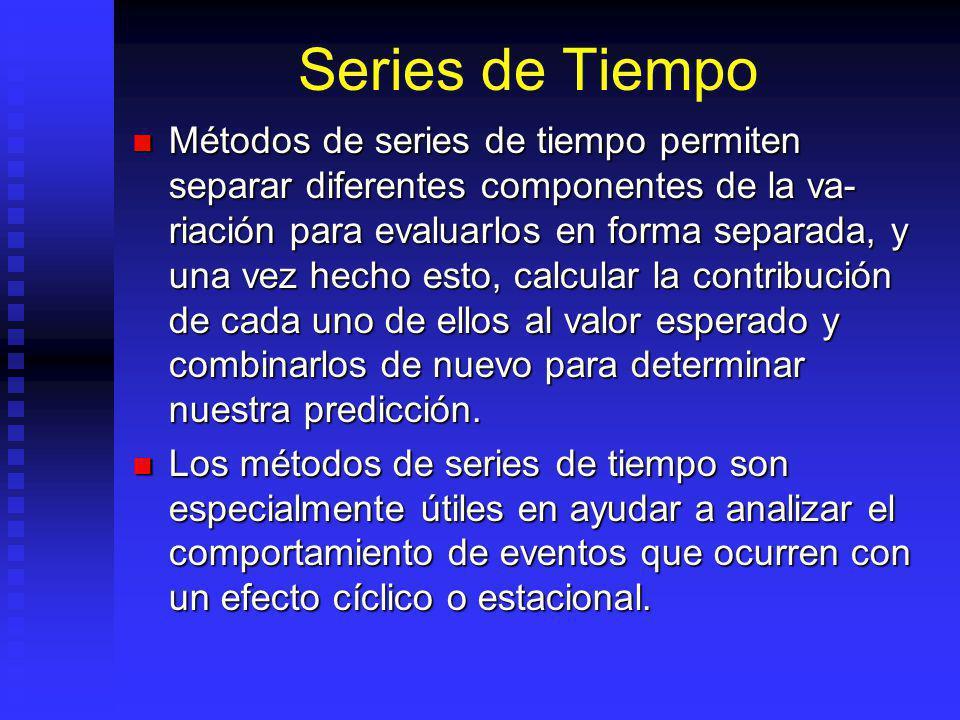 Series de Tiempo Métodos de series de tiempo permiten separar diferentes componentes de la va- riación para evaluarlos en forma separada, y una vez hecho esto, calcular la contribución de cada uno de ellos al valor esperado y combinarlos de nuevo para determinar nuestra predicción.