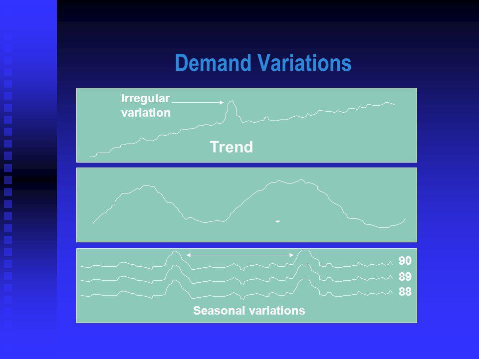 Demand Variations Trend Irregular variation Cycles Seasonal variations 90 89 88