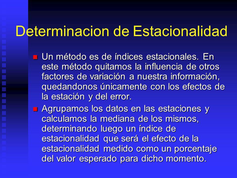 Determinacion de Estacionalidad Un método es de índices estacionales.
