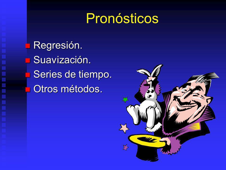 Pronósticos Regresión.Regresión. Suavización. Suavización.