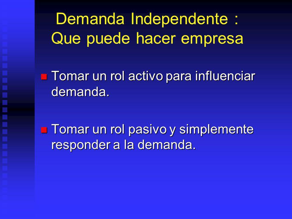 Demanda Independente : Que puede hacer empresa Tomar un rol activo para influenciar demanda.