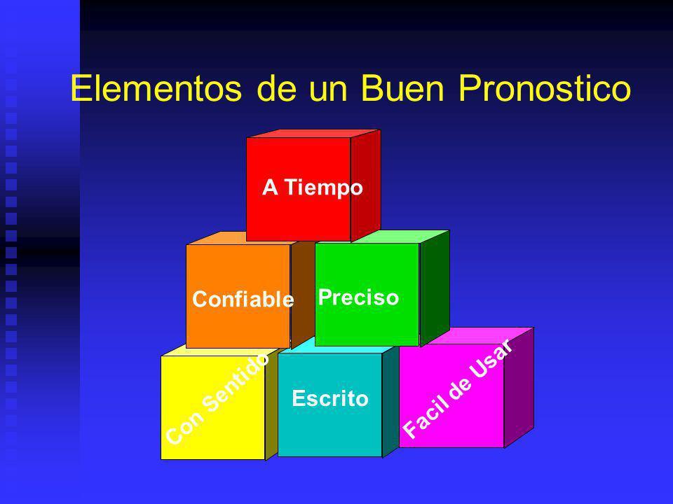 Elementos de un Buen Pronostico A Tiempo Preciso Confiable Con Sentido Escrito Facil de Usar