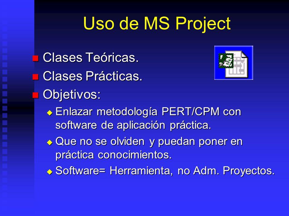 Administración de Proyectos con método PERT / CPM PERT / CPM: PERT / CPM: Introducción. Introducción. Diagramas de Ghant y PERT (redes). Diagramas de
