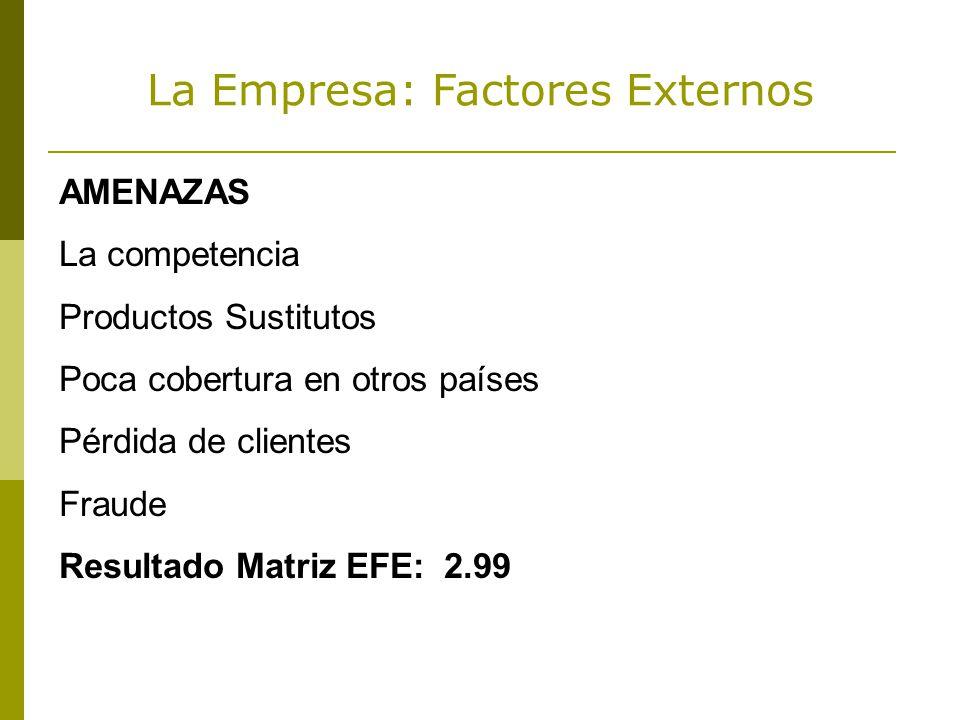 La Empresa: Factores Externos AMENAZAS La competencia Productos Sustitutos Poca cobertura en otros países Pérdida de clientes Fraude Resultado Matriz EFE: 2.99