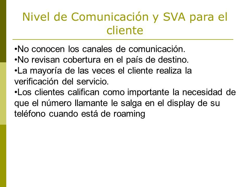 Nivel de Comunicación y SVA para el cliente No conocen los canales de comunicación.