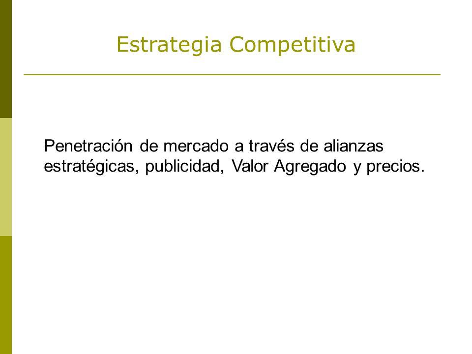 Estrategia Competitiva Penetración de mercado a través de alianzas estratégicas, publicidad, Valor Agregado y precios.