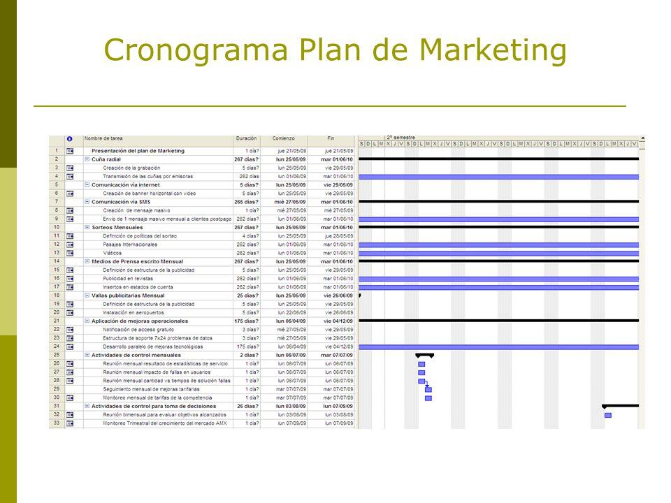Cronograma Plan de Marketing